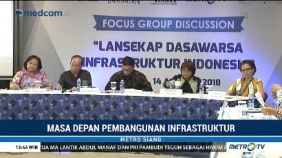 Masa Depan Pembangunan Infrastruktur