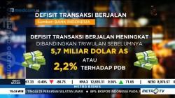 Upaya Pemerintah Menekan Defisit Transaksi Berjalan
