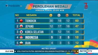 Klasmen Perolehan Medali Asian Games 2018, Indonesia di Posisi Keempat