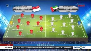 Perkiraan Formasi Timnas U-23 vs Uni Emirat Arab