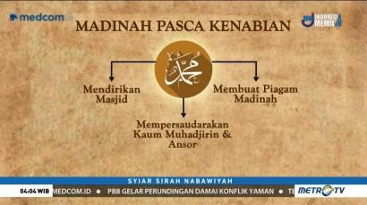 Syiar Sirah Nabawiyah: Madinah Pasca Kenabian (1)