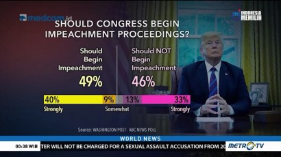 Trump Brings Up Impeachment to Shore Up Base