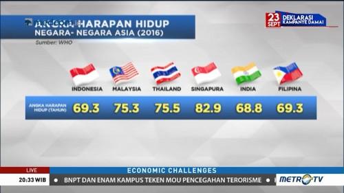 Angka Harapan Hidup di Indonesia Capai 69,3 Tahun