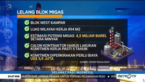 Kementerian ESDM Resmi Lelang Blok West Kampar