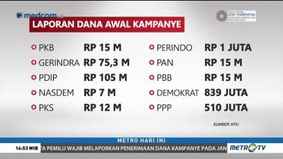 KPU Telah Terima LADK Parpol dan Paslon Pilpres 2019