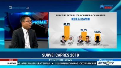 Posisi Jokowi Belum Aman Meski Elektabilitas Unggul