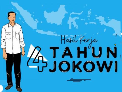 Hasil Kerja 4 Tahun Presiden Joko Widodo