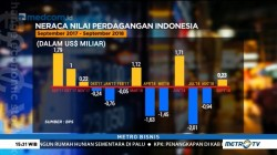 Perdagangan Indonesia Januari-September Defisit USD3,78 M