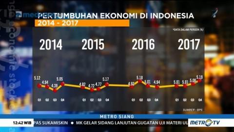 Pertumbuhan Ekonomi Selama Empat Tahun Pemerintahan Jokowi-JK