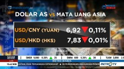 Dolar AS Terus Menguat di Atas Mata Uang Global