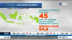 Indeks Daya Saing Indonesia Peringkat 45