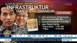 Infrastruktur di Masa Jokowi-JK
