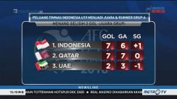 Menghitung Peluang Timnas U-19 Lolos ke Perempat Final