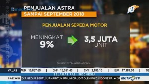 Astra International Catatkan Tren Positif