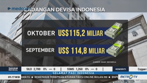 Cadangan Devisa Indonesia Naik Jadi USD115,2 M