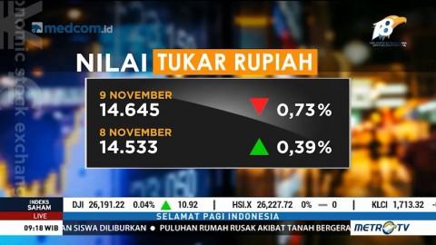 Rupiah Melemah ke Rp14.645/USD