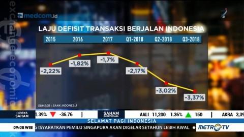 Menekan Laju Defisit Transaksi Berjalan