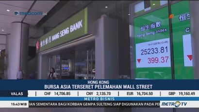 Dampak Pelemahan Bursa Wall Street