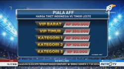 Tiket Indonesia vs Timor Leste Baru Terjual 20%