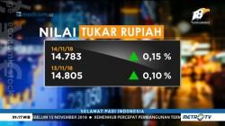 Rupiah Menguat ke Rp14.783/USD