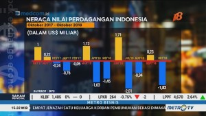 Neraca Perdagangan Oktober Kembali Defisit USD1,82 M