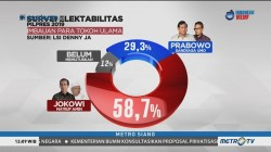 Jemaah Ulama Populer Cenderung Dukung Jokowi-Ma'ruf