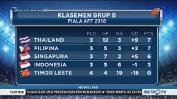 Timnas Indonesia Tersingkir dari Piala AFF