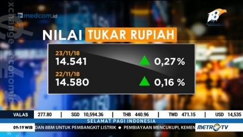 Rupiah Menguat ke Rp14.541/USD