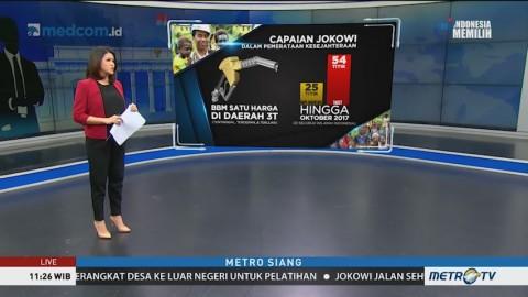 Capaian Pemerataan Kesejahteraan Selama Pemerintahan Jokowi