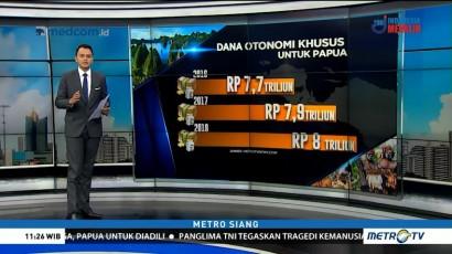 Alokasi Dana Otonomi Khusus Papua