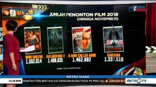 Masa Depan Industri Perfilman Indonesia