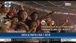 Data dan Fakta Liga 1 2018