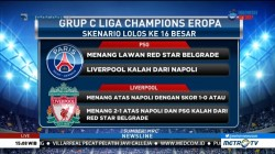 Preview Liga Champions: Liverpool vs Napoli