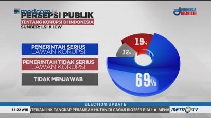 Publik Nilai Pemerintahan Jokowi-JK Serius Berantas Korupsi