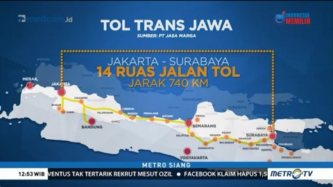 Menguji Efektivitas Tol Trans Jawa