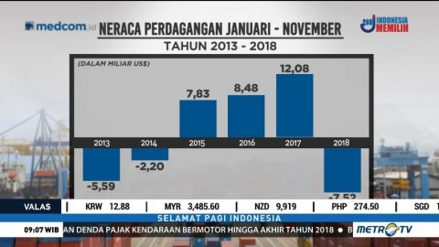 Ekspor Indonesia Hadapi Sejumlah Tantangan