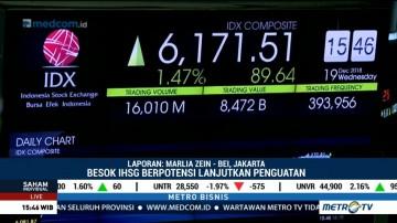 IHSG Berhasil Rebound Jelang Penutupan