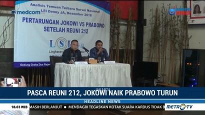 Pasca Reuni 212, Survei LSI: Elektabilitas Jokowi Naik, Prabowo Turun