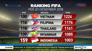 Indonesia Naik Satu Peringkat di Ranking FIFA