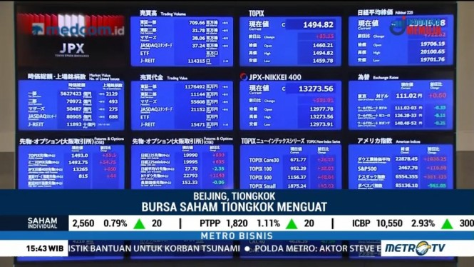 Bursa Asia Menguat Imbas Bursa Amerika