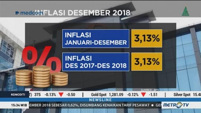Tingkat Rata-rata Harga Barang 2018