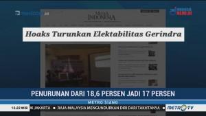 Survei: Elektabilitas Gerindra Turun Karena Hoaks
