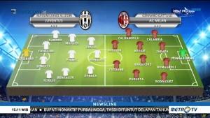 Percaya Diri Milan akan Uji Keseriusan Juventus