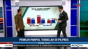 Pemilih Parpol Terbelah di Pilpres 2019