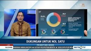 Mantan Menteri Kabinet SBY Yakin Jokowi Sudah Terbukti