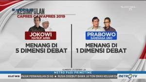 LSI Denny JA: Jokowi-Amin Semakin Unggul Pascadebat