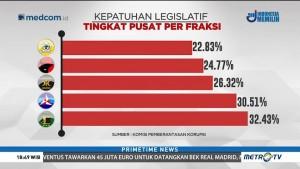 Dalih DPR Tak Setorkan LHKPN