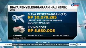 Biaya Haji 2019 Masih Rp 35,2 juta