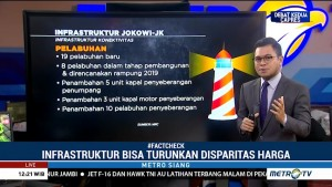 Pro Kontra Infrastruktur Jokowi