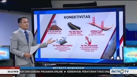 Arti Infrastruktur untuk Indonesia Timur